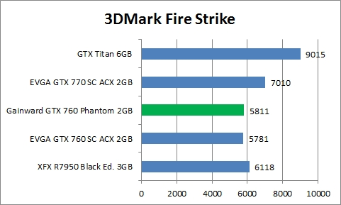 mark firestrike