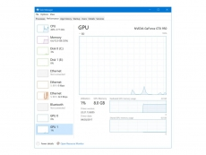 Microsoft adds GPU utilization to Task Manager