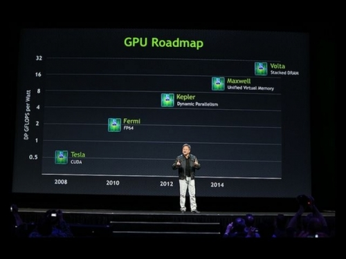 Nvidia denies knifing its high-end partners